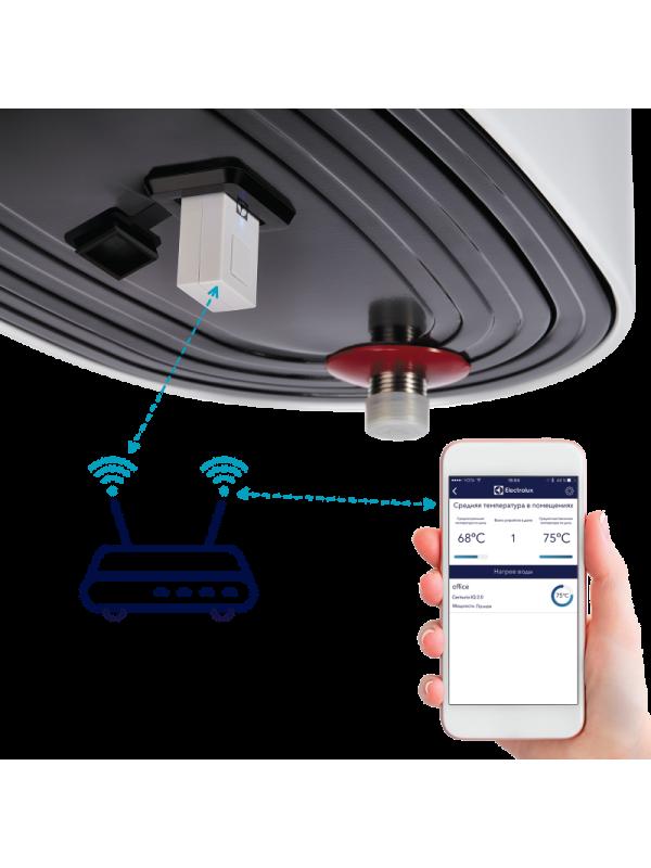 Управляемый ассортимент. Модуль съёмный управляющий Electrolux ECH/WF-01 Smart Wi-Fi